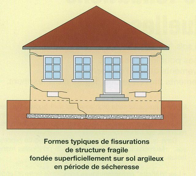 fissures maison les diff rents types de fissures. Black Bedroom Furniture Sets. Home Design Ideas